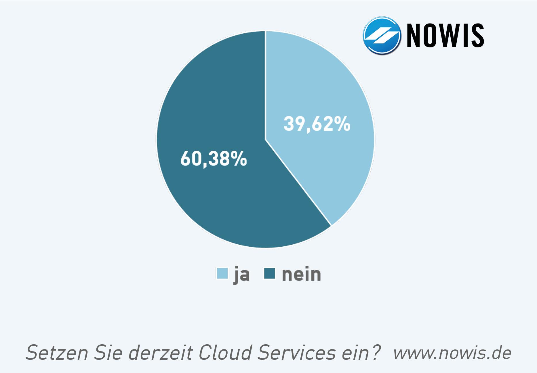 NOWIS Stu 2017 Grafik02 Cloud ja oder nein