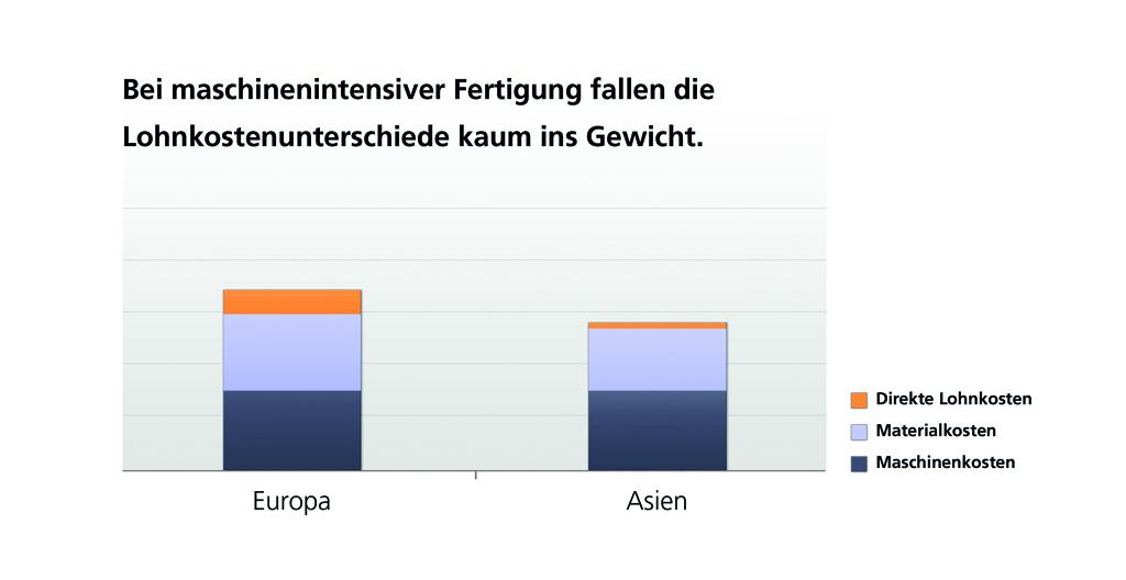 https://www.pressebox.de/pressemitteilung/asc-technologies-ag/ASC ...