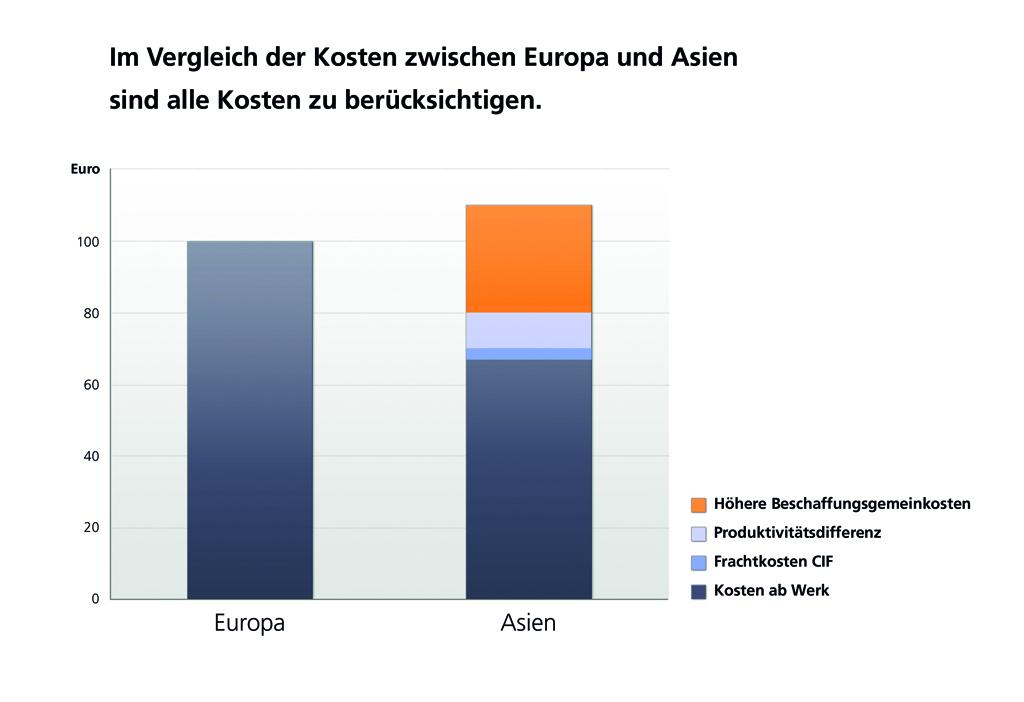 https://www.pressebox.de/pressemitteilung/pressebox-unn-united ...