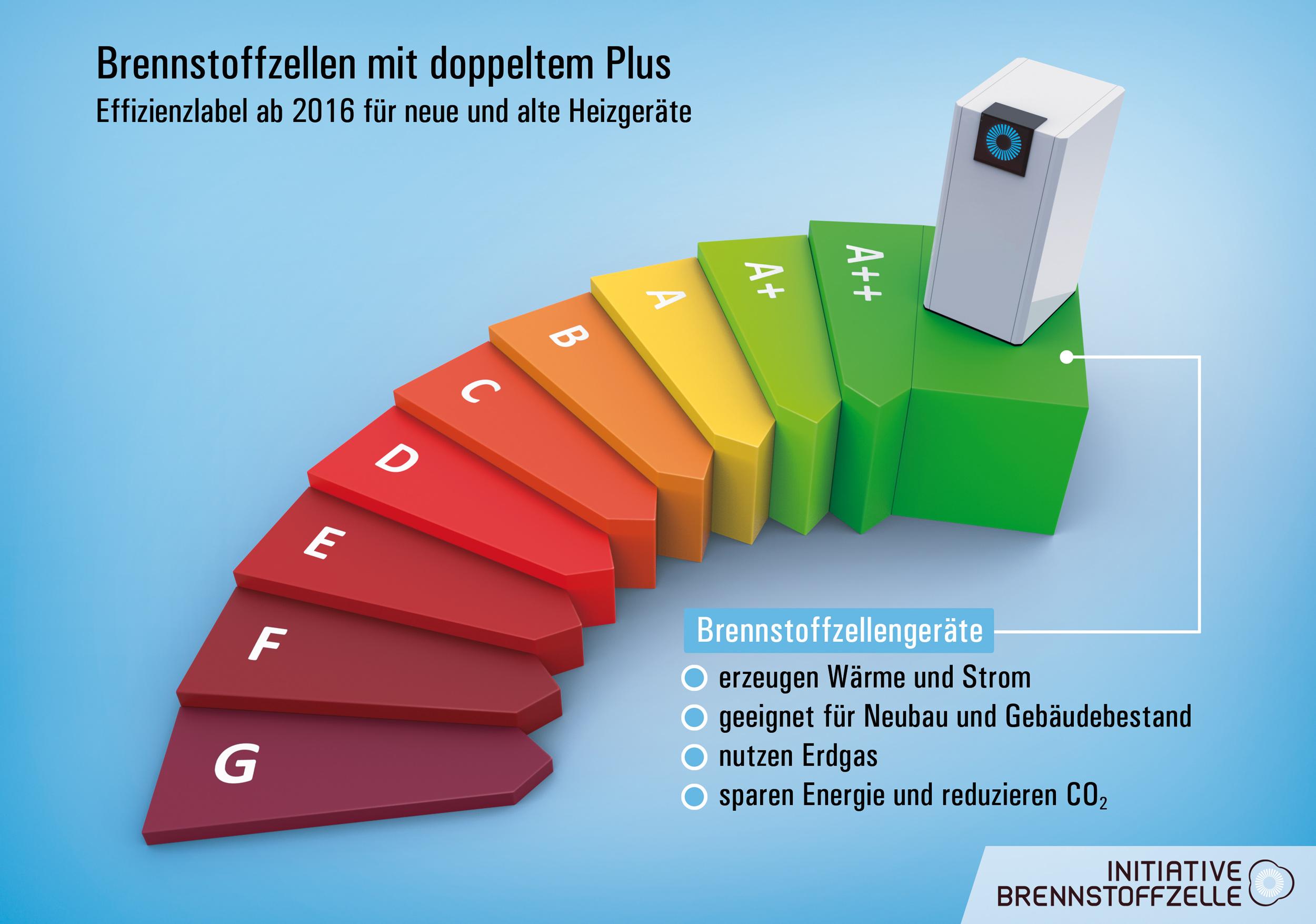Charmant Drahtloses Netzwerkdiagramm Galerie - Die Besten ...
