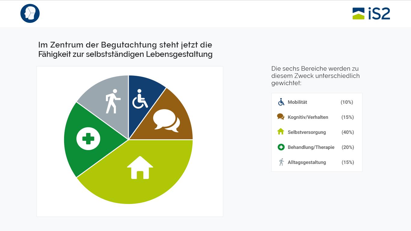 Großzügig 83 Fantastisch Wie Man Ein Diagramm Macht Bilder - Der ...